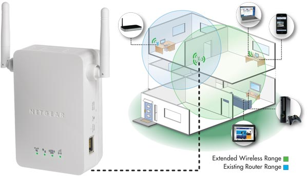 NetGear Range Extender Won't Connect